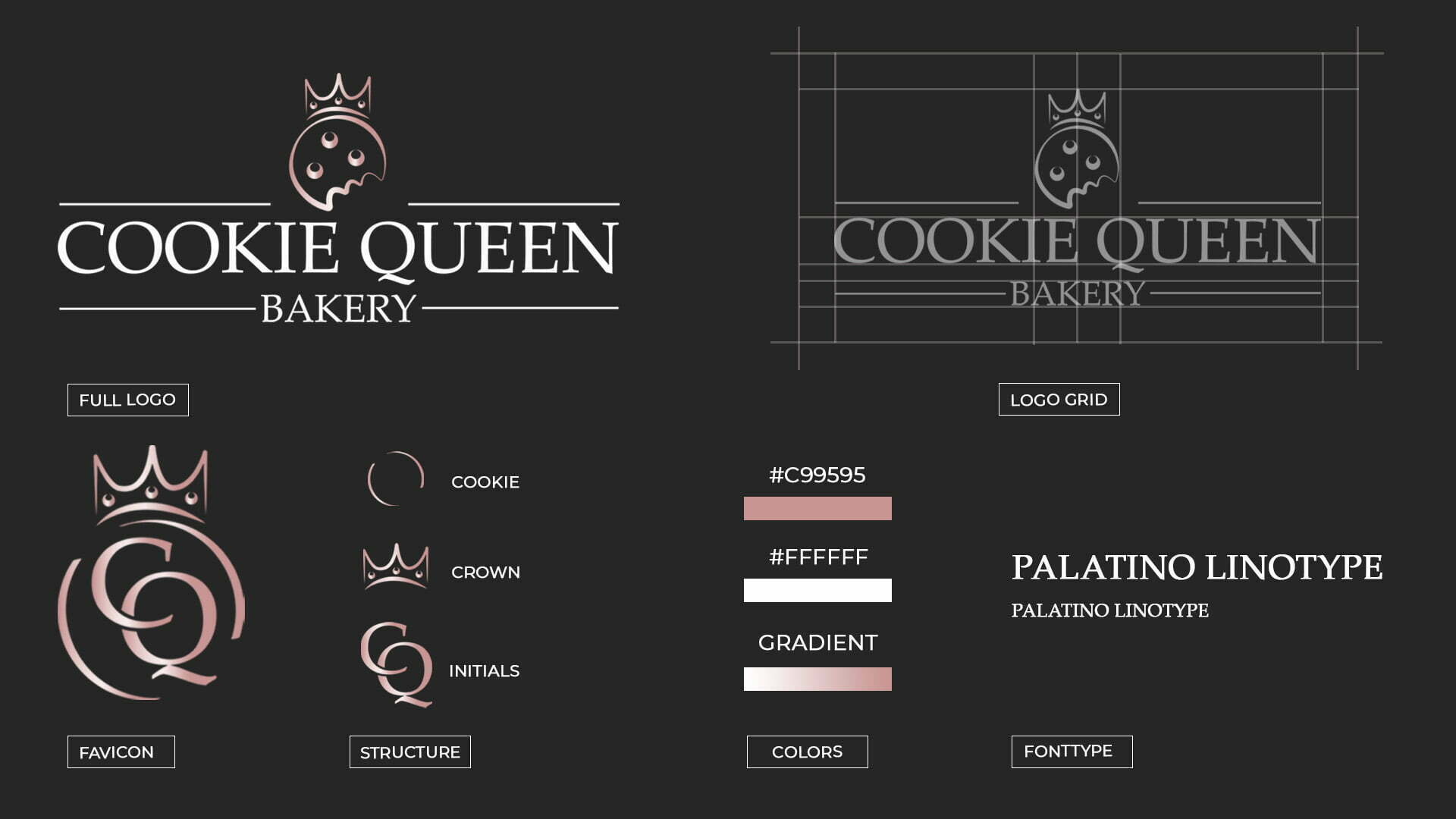CookieQueen Logo Structure