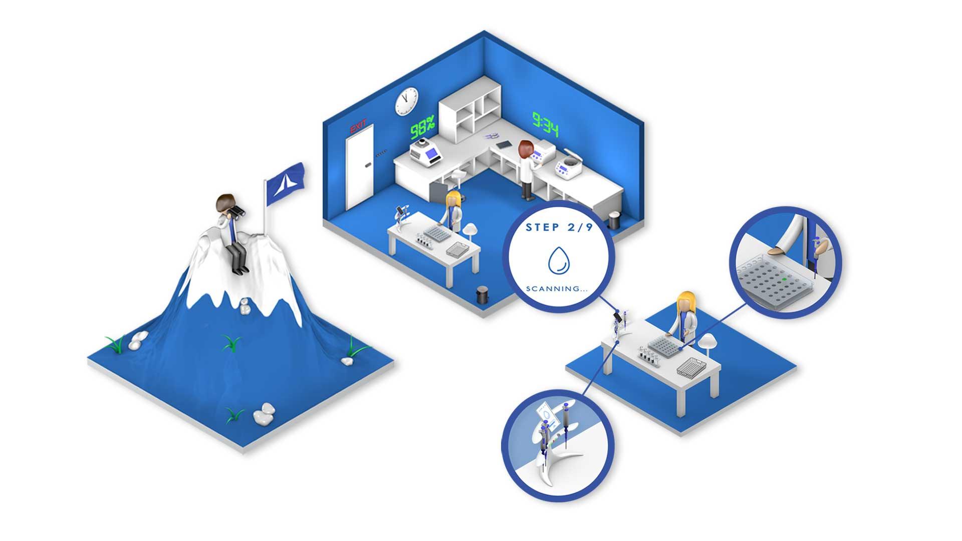 Pixelwish, Projecten, Panorama Laboratories, isometrische, 3D design, lab, blue and white